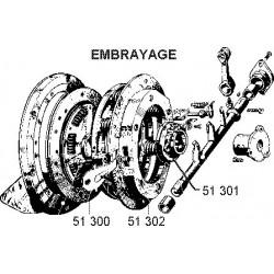 Mécanisme embrayage 11...